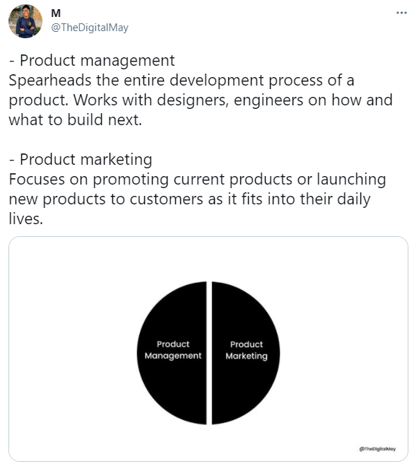 Product Marketing vs Product Management
